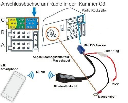 Adapter-Universe® KFZ Auto Radio AUX 12V Bluetooth Adapter Kabel ...