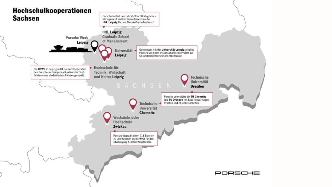 Infografik Hochschulkooperationen Sachsen, 2017, Porsche AG
