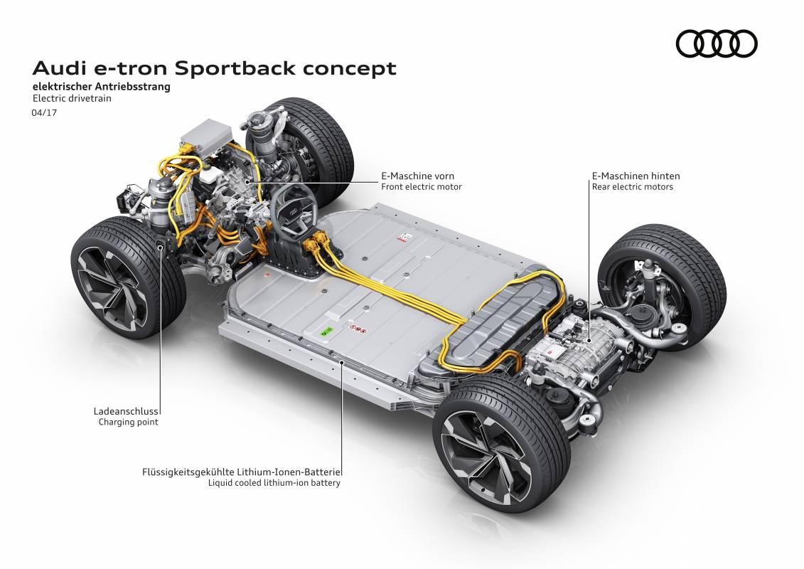 Antriebsstrang Audi e-tron Sportback concept