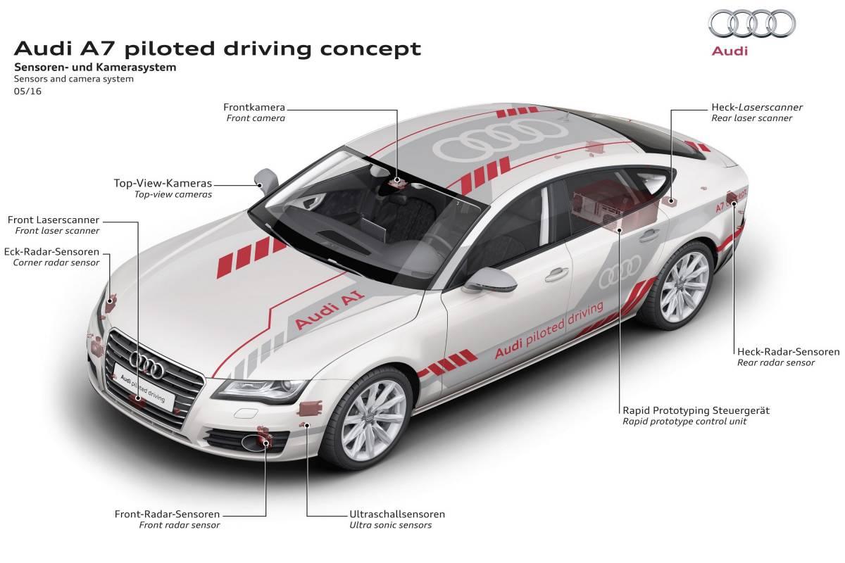 Darstellung der Sensoren im Audi A7 piloted driving concept