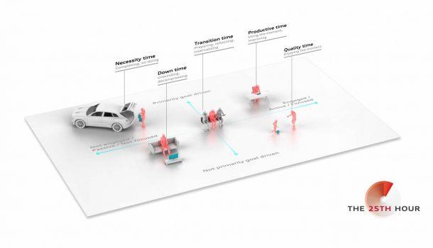 Die 25. Stunde im Audi erleben