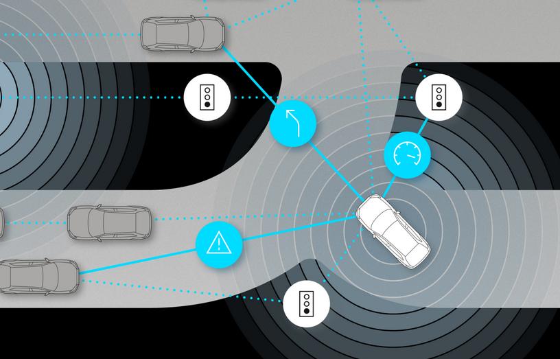 Mobilfunkstandard 5G bei Audi