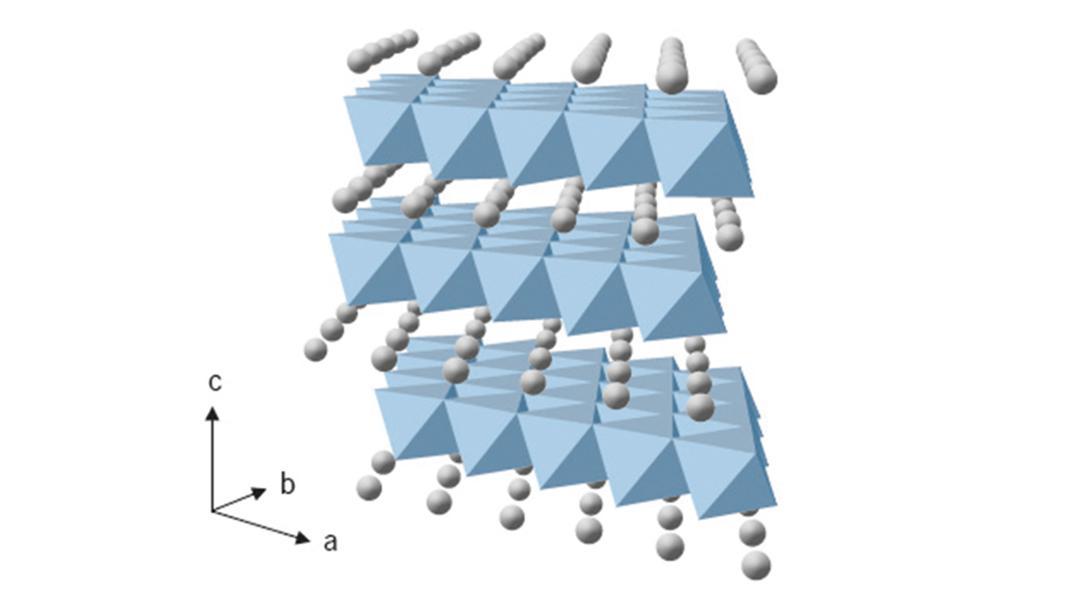 Struktur von Übergangsmetalloxiden (blau: MO6-Oktaeder; graue Punkte: Lithium-Ionen), 2017, Porsche AG