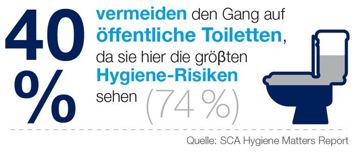 Alle Jahre wieder - Weihnachten als Hygiene-Herausforderung