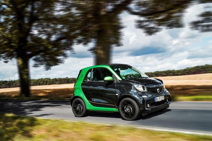 AUTO TEST-Umweltsieger 2017: Elektro-Smart erstmals auf Platz 1