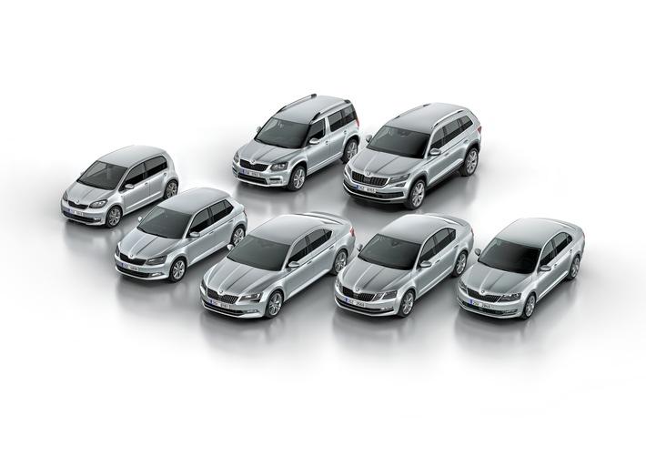 SKODA erreicht 2016 neue Rekorde bei Fahrzeugverkauf und Finanzergebnissen